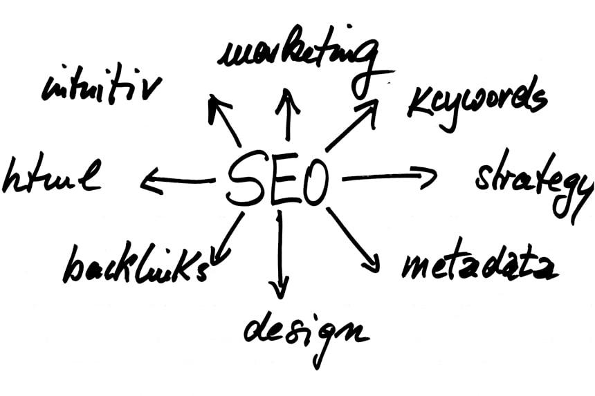 SEO significato e motori di ricerca