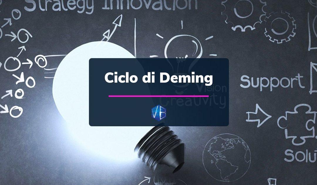 Ciclo di Deming o metodo pdca